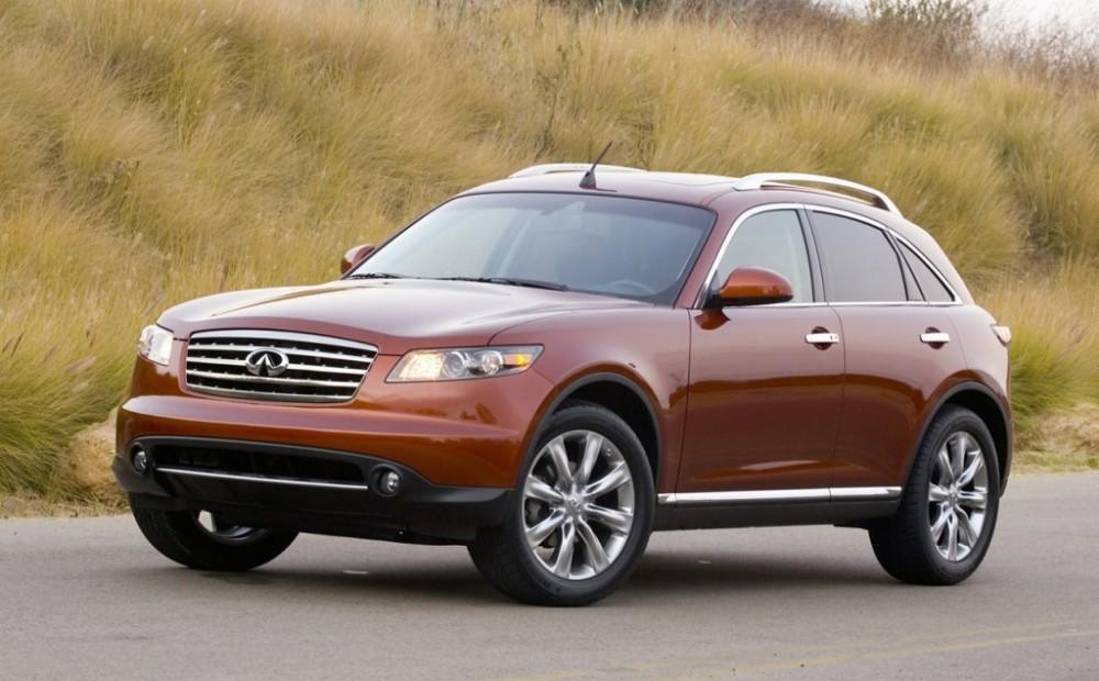 infiniti prices are pre which varies to rates subject without notice price in all approval detail on available bank dependent owned change offers infinity advertised fontana based wm sold and cars quantities